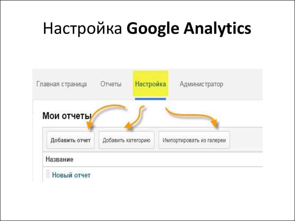 поисковая оптимизация сайтов яндекс