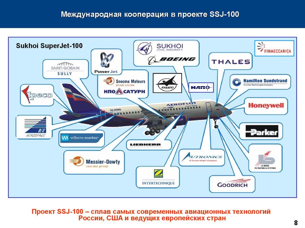 история развития самолетостроения презентация