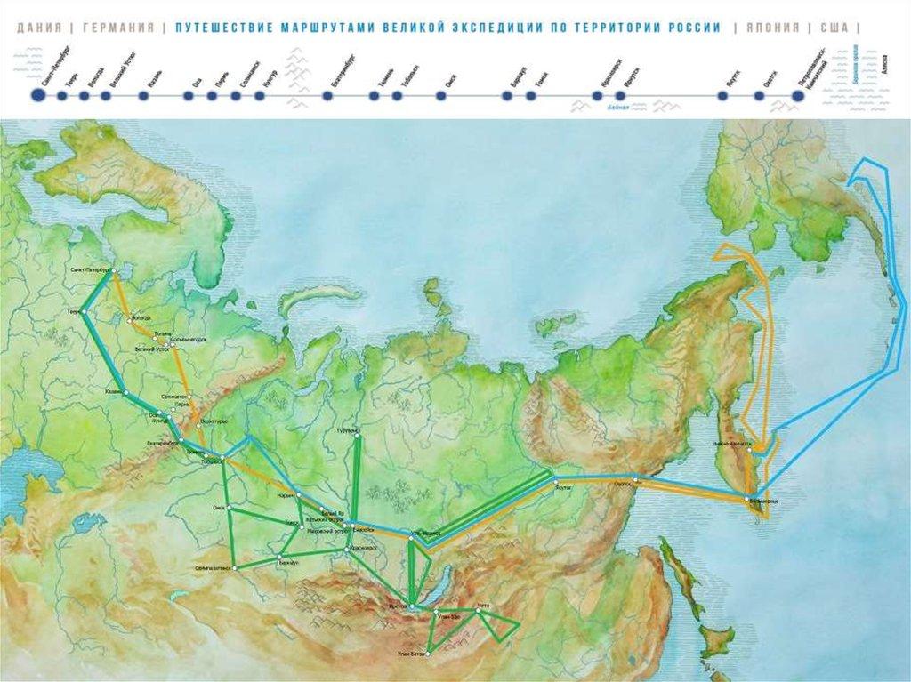 история великой северной экспедиции реферат скачать