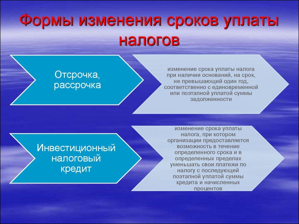 14. уплаты шпаргалка срока и изменение налога сбора