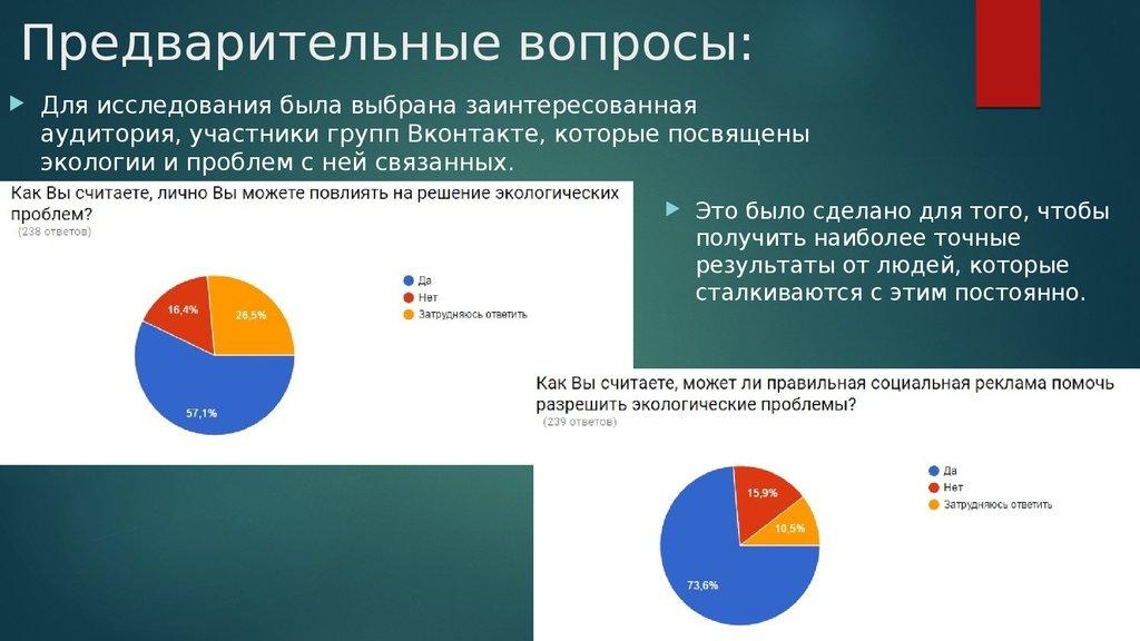 исследования эффективности рекламы: