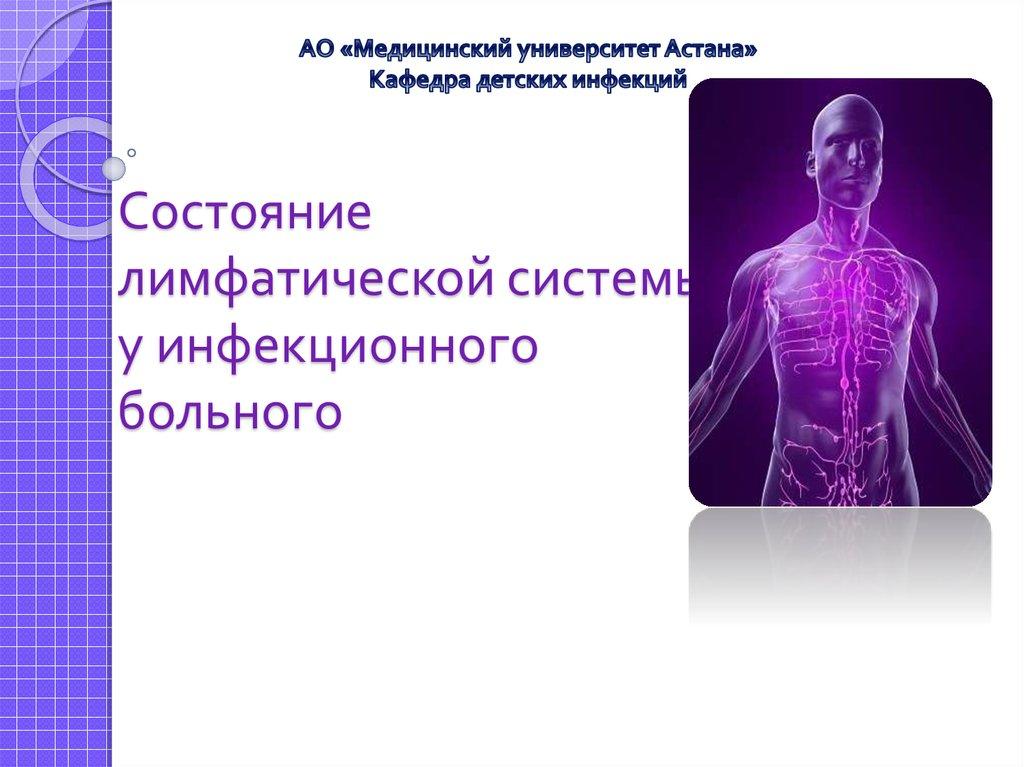 Дифференциальная диагностика вич инфекции в полости рта