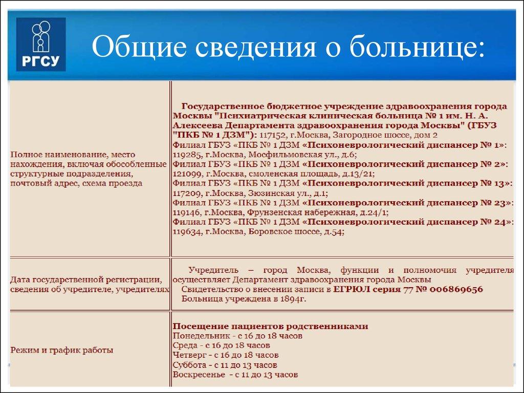 Сайт детской поликлиники в электростали