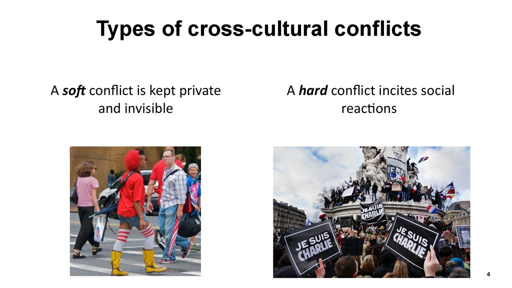 definition of cross cultural management Manifestations of culture cultural differences manifest themselves in different implications of cultural differences for cross-cultural management research and.