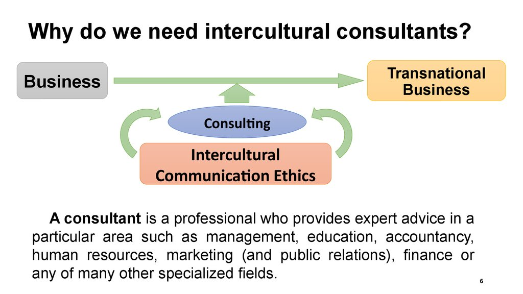 social constructionism ethical decision making model In this paper, we explore the impact of individualism and collectivism on three basic aspects of ethical decision making – the perception of moral problems, moral reasoning, and behavior we argue that the inclusion of business practices within the moral domain by the individual depends partly .