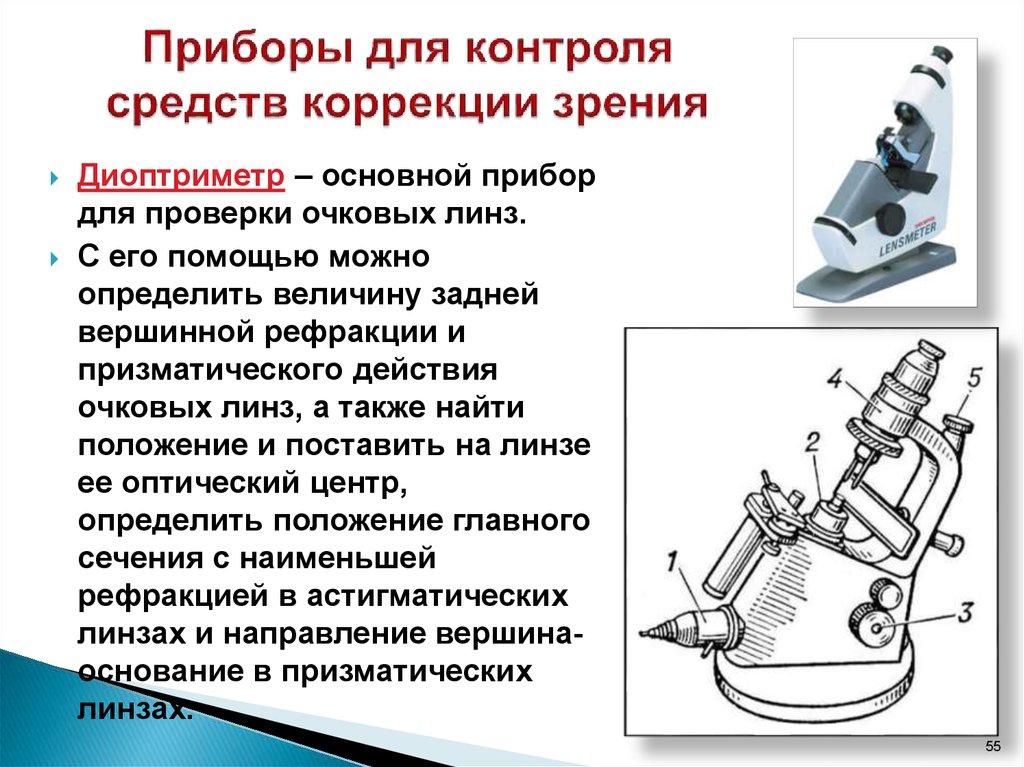 Оправы для очков для зрения мужские новосибирск
