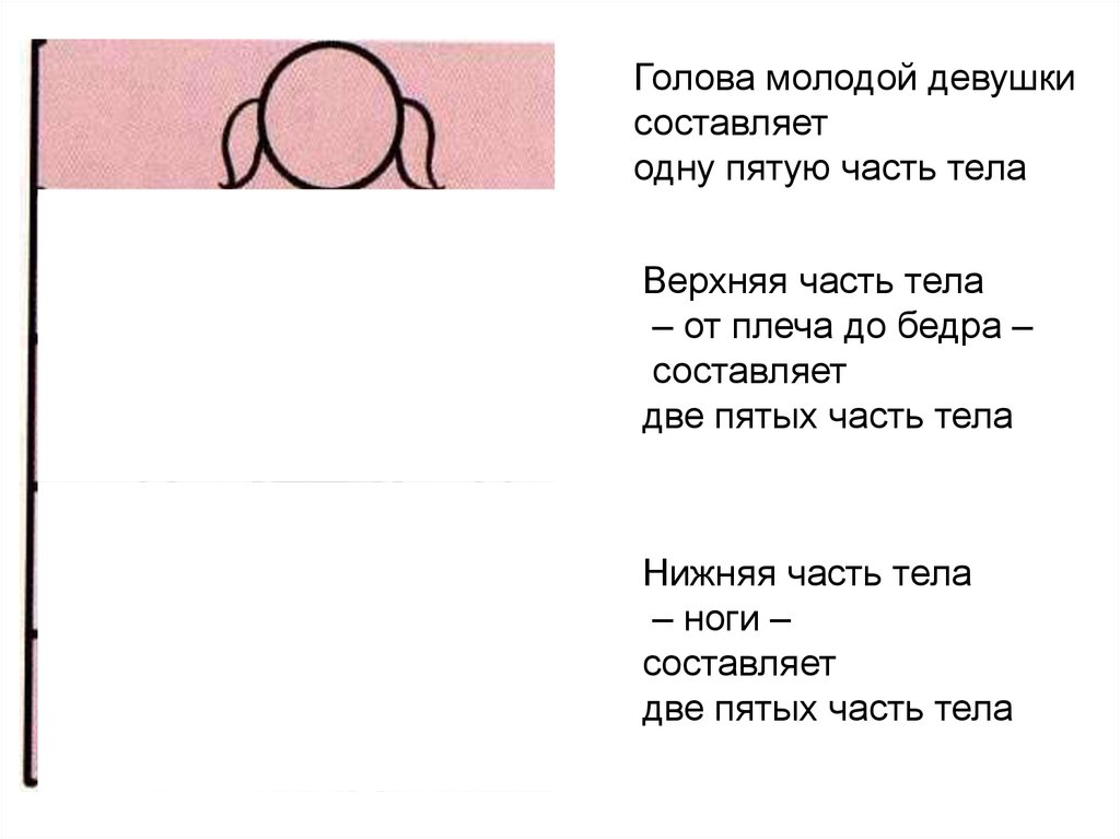 знакомство с пропорциями тела человека 4 класс