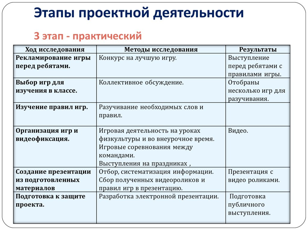 Краткая биография Петра Столыпина