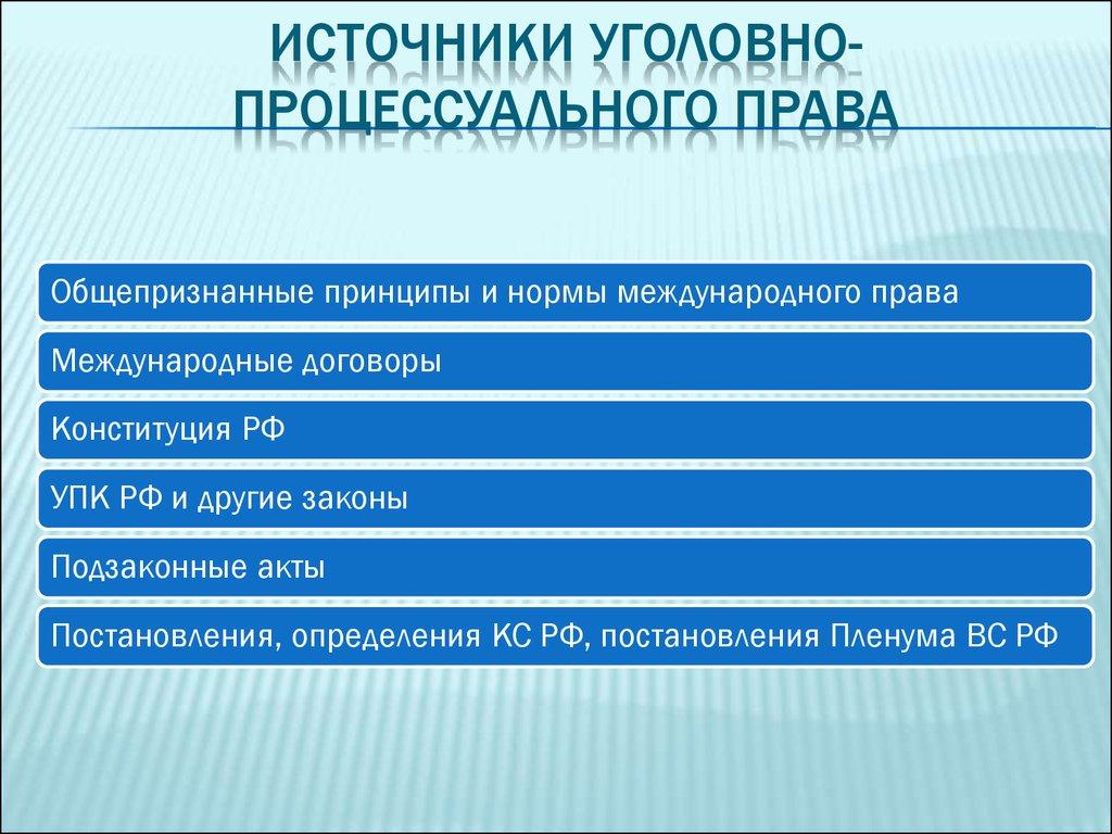 прохода Источники уголовного права россии примеру