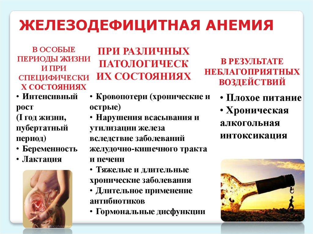 Хроническая железодефицитная анемия как лечить