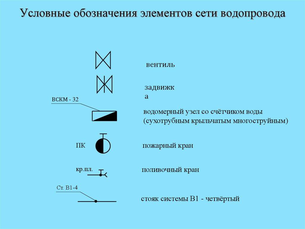 batch convert pdf to ppt in adobe acrobat