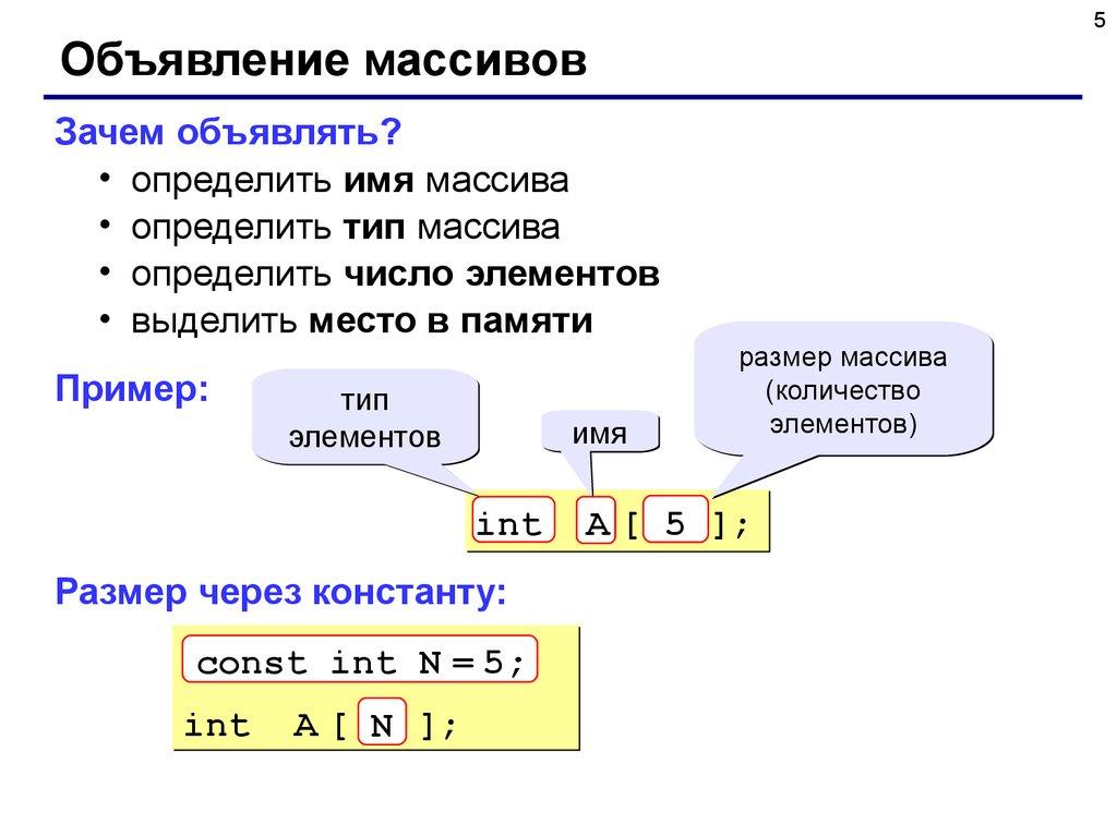 Программирование массивы примеры