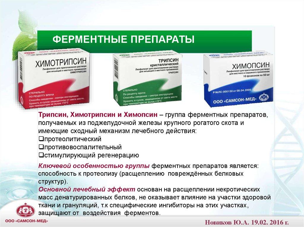 медицинские препараты для лечения простатита