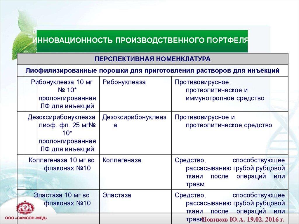 рнказа инструкция - фото 9