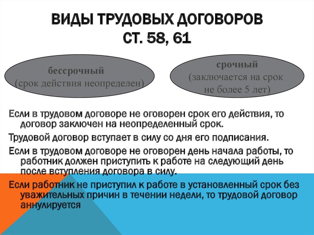 Реферат Трудовые отношения в праве Виды трудовых отношений реферат