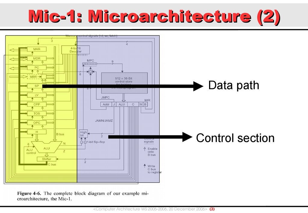 Image Result For Exception Computer Architecture