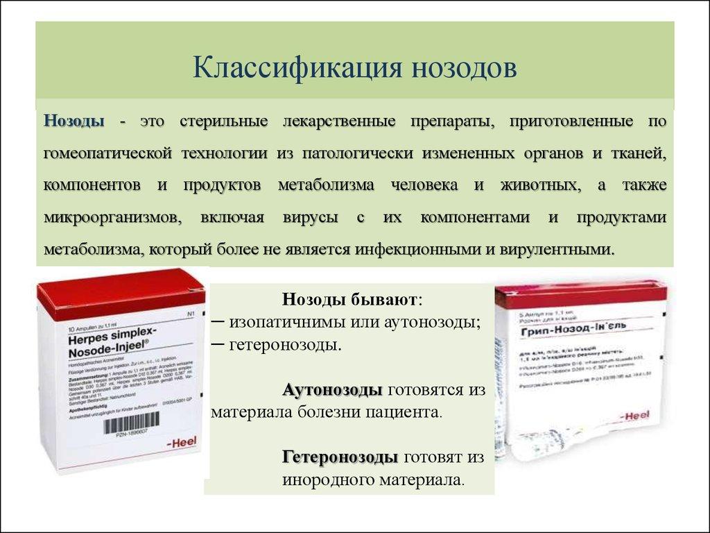 Антианемические препараты: классификация лекарственных средств 47