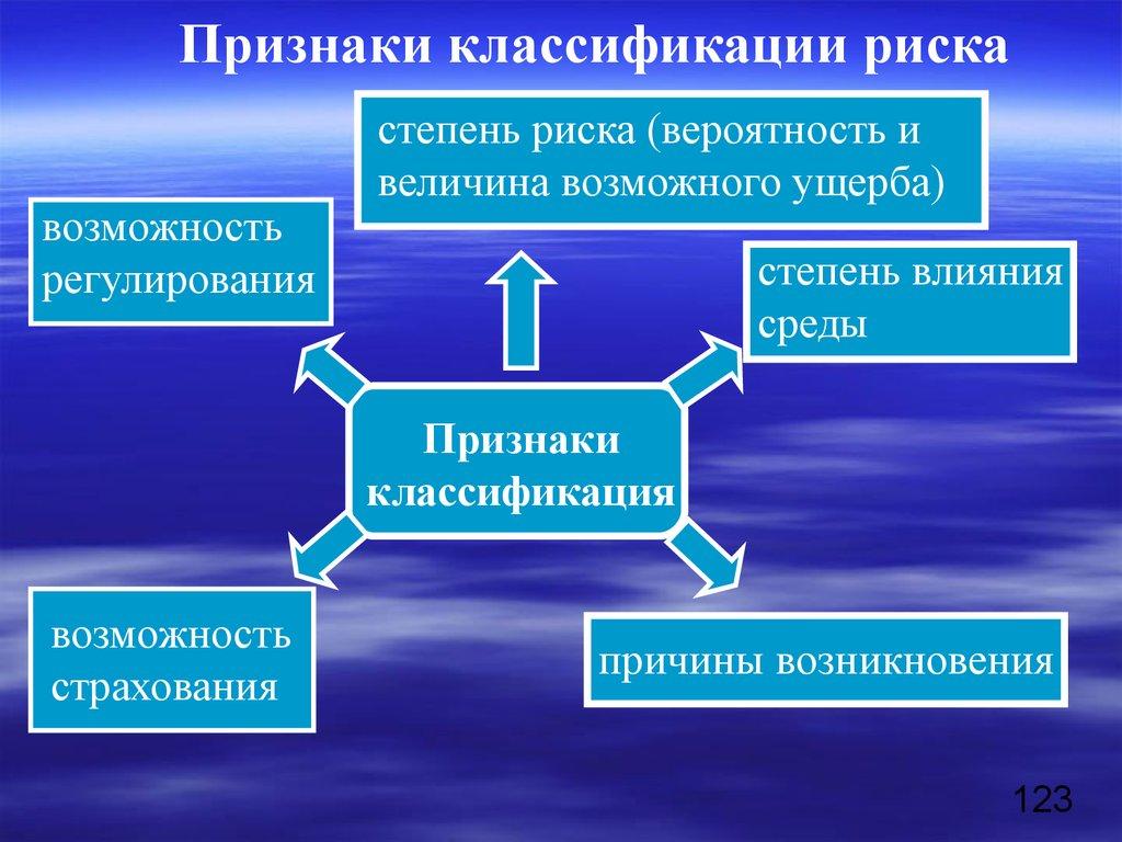 Методы оценки эффективности инвестиций шпаргалка