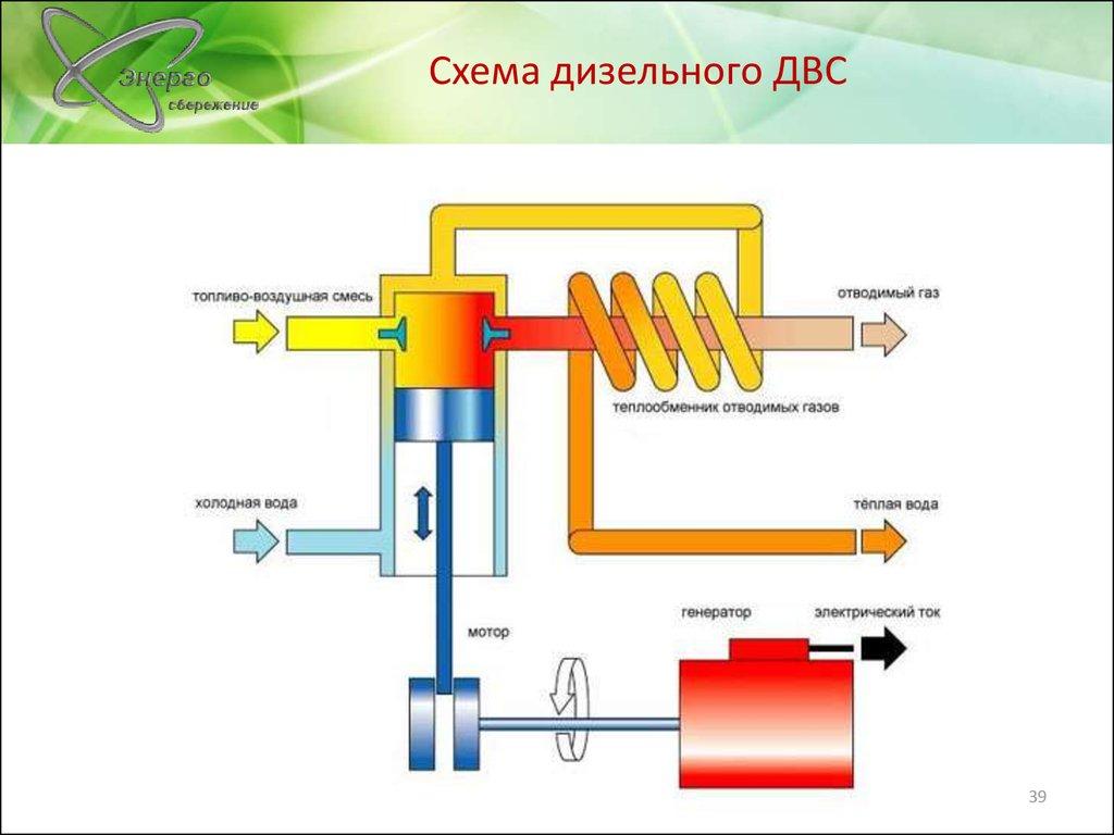 схема электрическаягазопоршневая установка