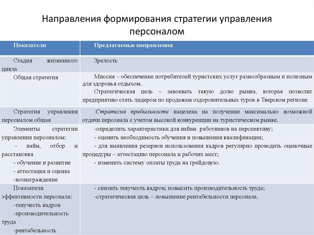 Характеристика стратегии управления реферат Бесплатное хранилище  Менеджмент общая характеристика реферат