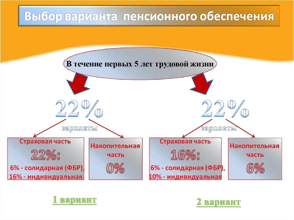 Выход на пенсию для шахтеров в украине