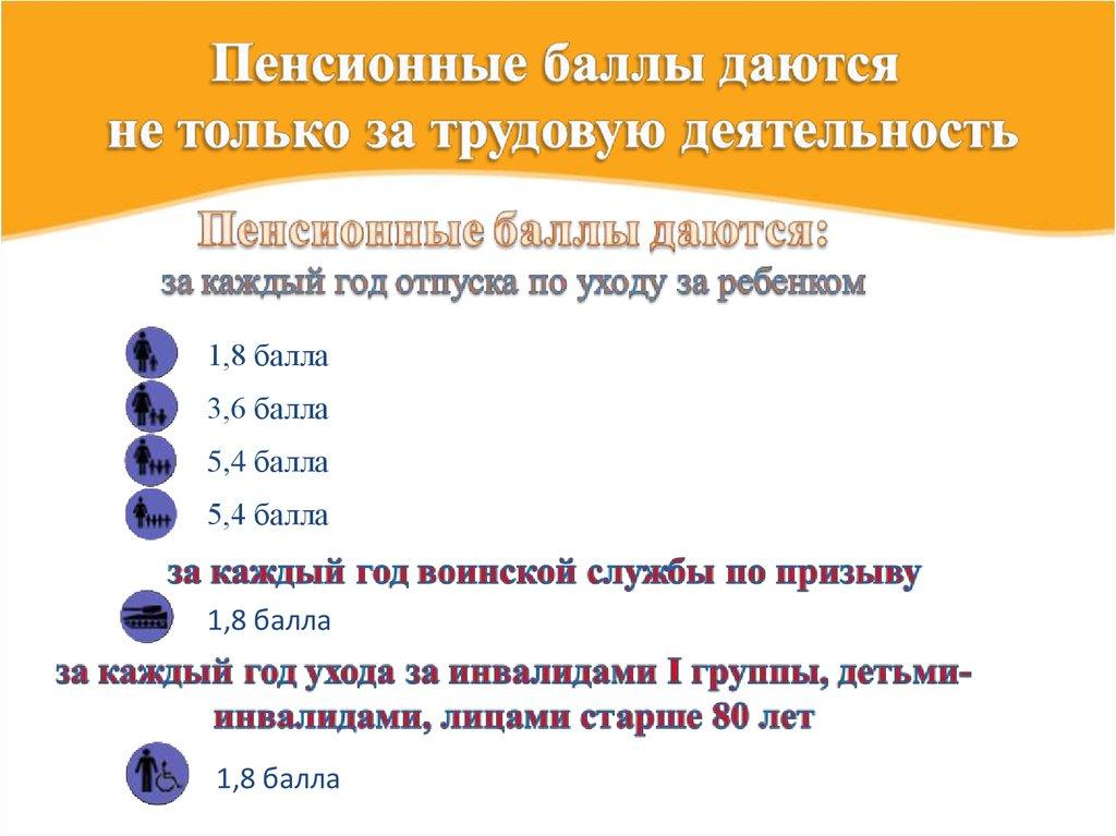 Пенсия в мае 2015 россия