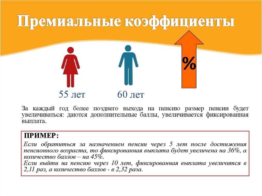 Индексация пенсии в 2017 году в россии по старости в феврале