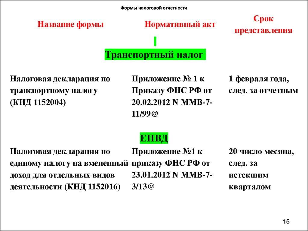 бланк формы по кнд 1151026