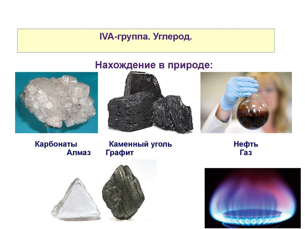 h презентацию по химии уголь