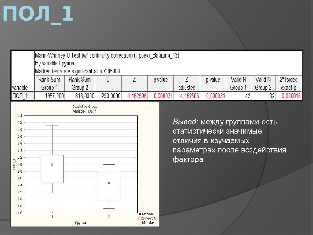 ликопид при псориазе инструкция отзывы