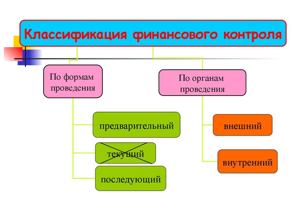 управление финансами предприятия курсовая работа