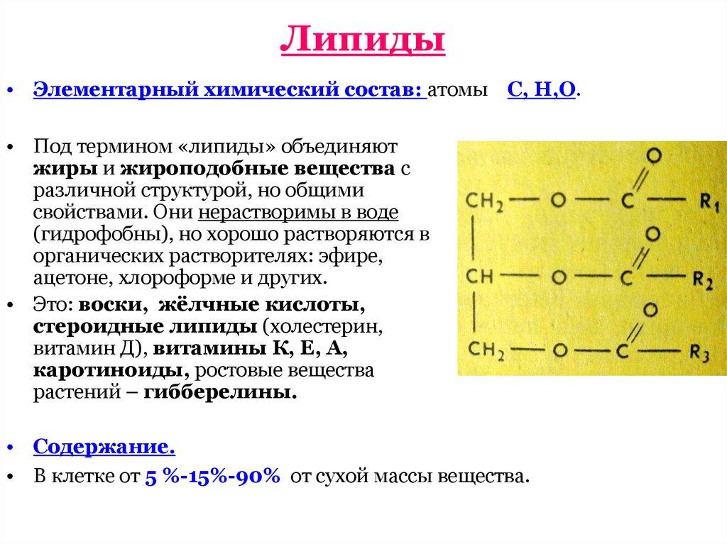 Стеариновая кислота новые фото