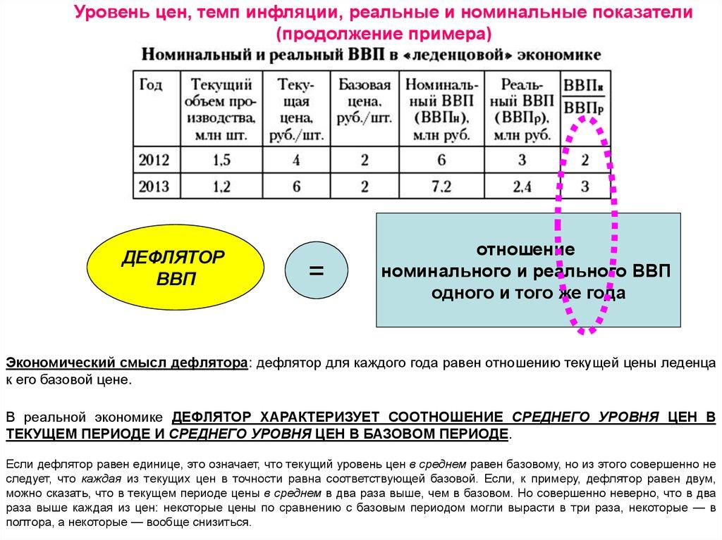 Макроэкономика: Учебник Для Бакалавров Серегина 2 Изд. 2013