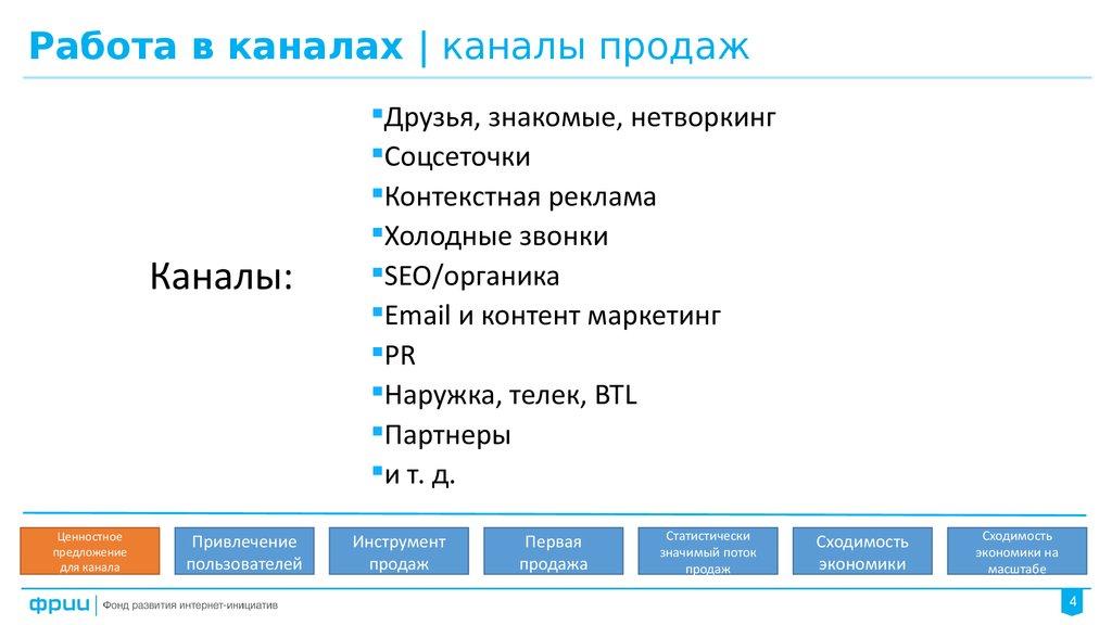 Каналы продаж b2b схема
