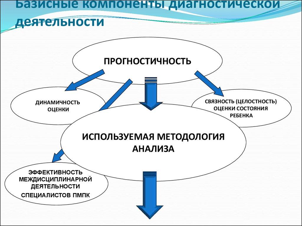 организация в условиях рыночной экономики курсовая работа