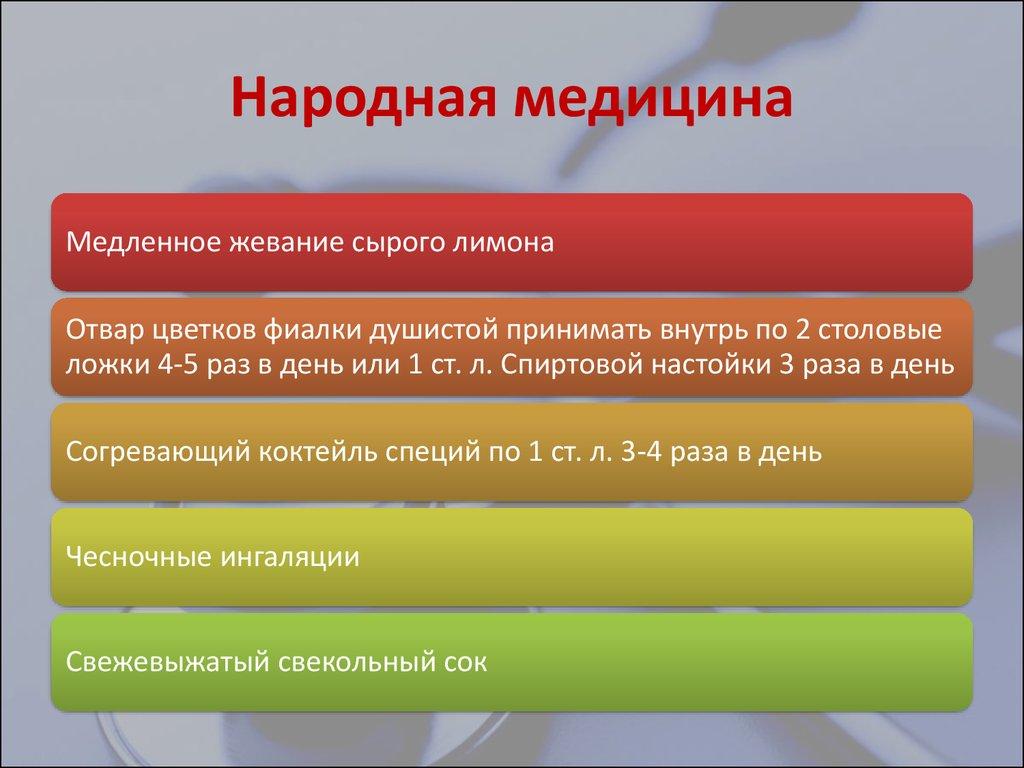 Народные методы лечения воспаления маточный труб