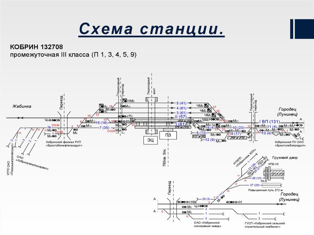 Схема путей жд станции