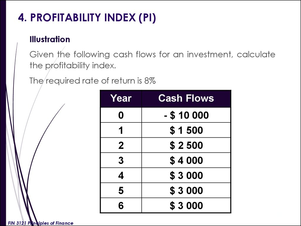investment decision  rules   lecture 6