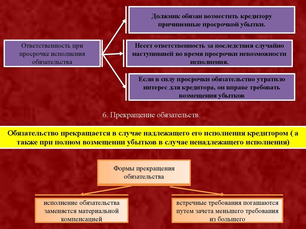 понятие и виды защищаемой информации реферат