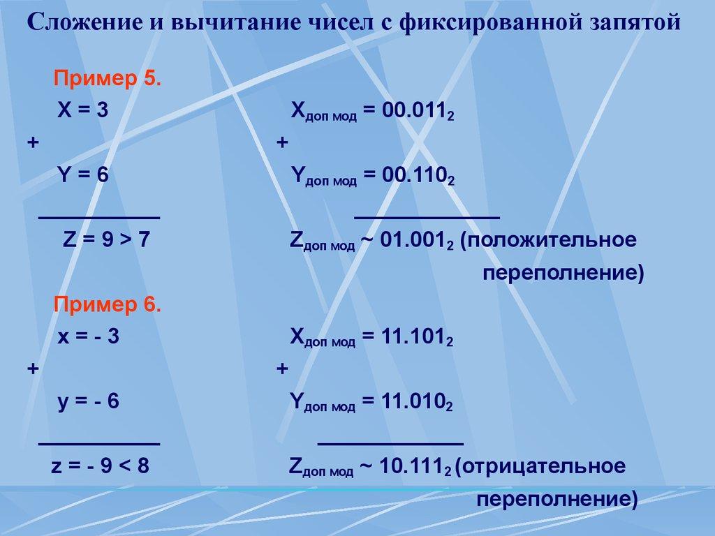 сложение чисел со знаком минус