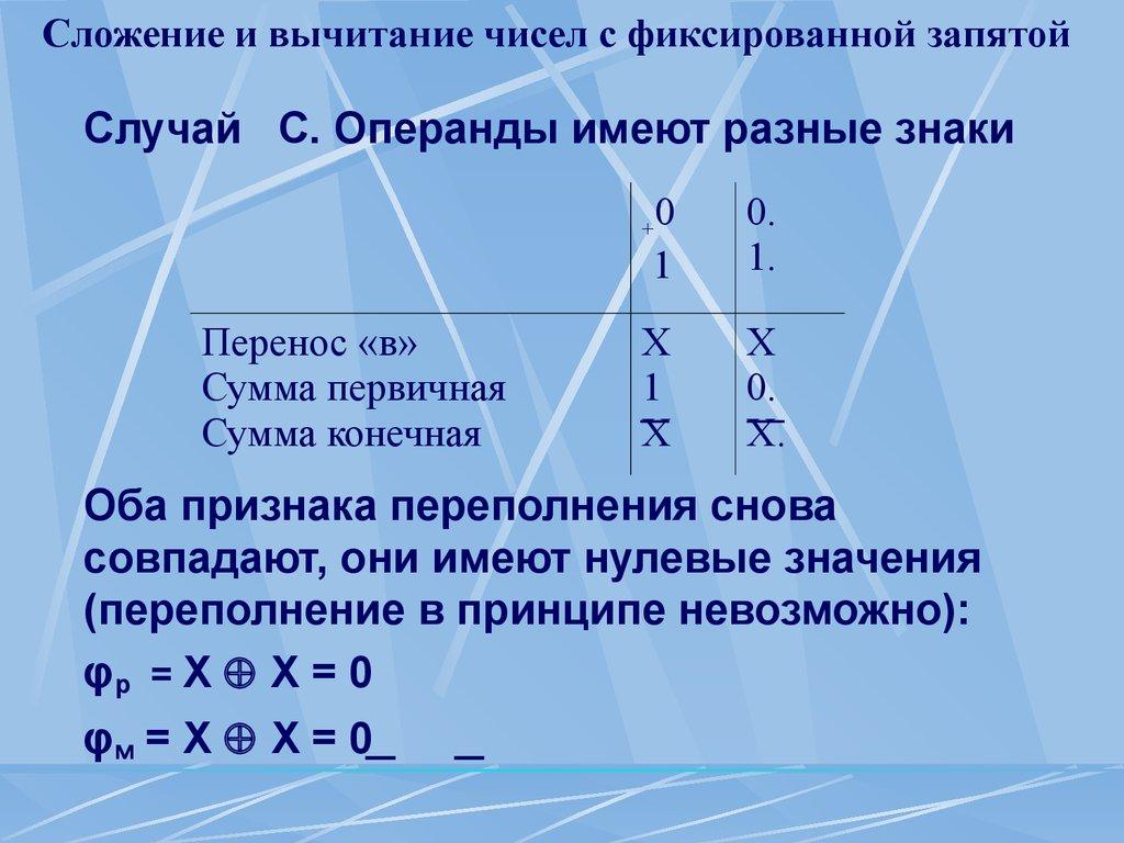 умножение чисел со знаком минус
