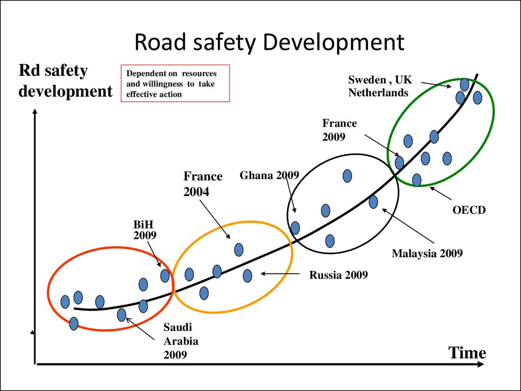 developing road protection program policy Twenty years on what can we learn  protection program for over 20 years—slip slop  education, advocacy of policy development and a strong research and.