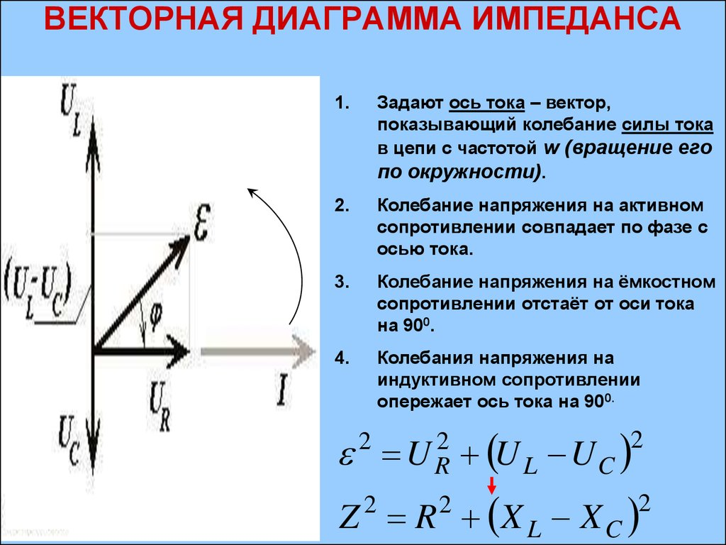 векторная диаграмма сопротивлений переменного тока