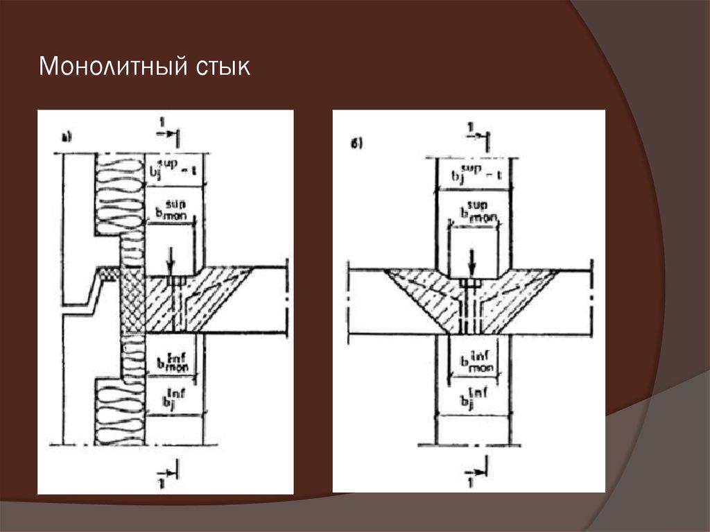 Покрытие изоляции Покрытие изоляции трубопроводов