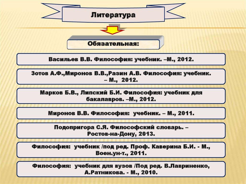 Зотов Миронов Философия