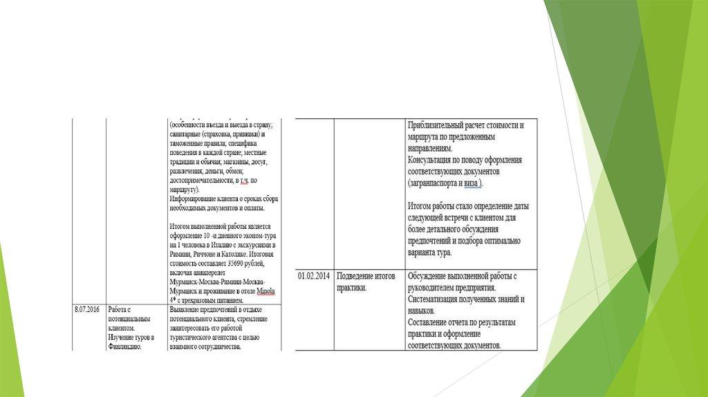 отчет о прохождении производственной практики управление персоналом
