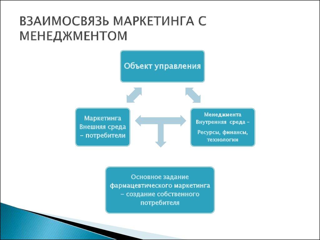 view Художник наших дней