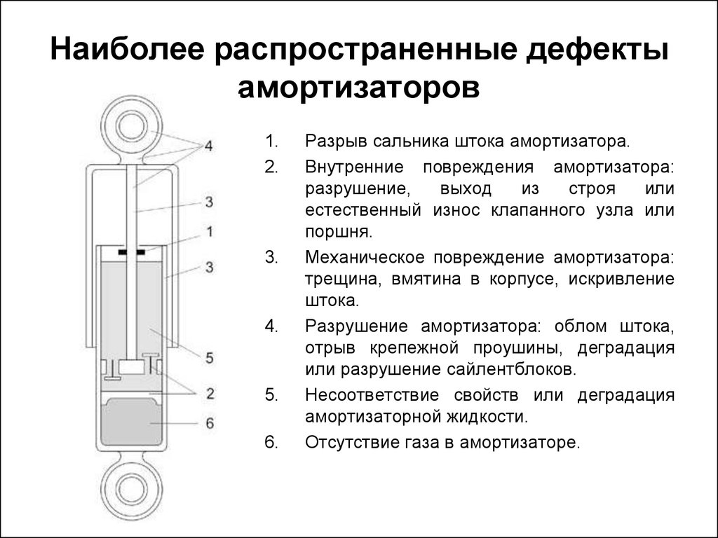 Техническое Обслуживания Автомобиля Презентация