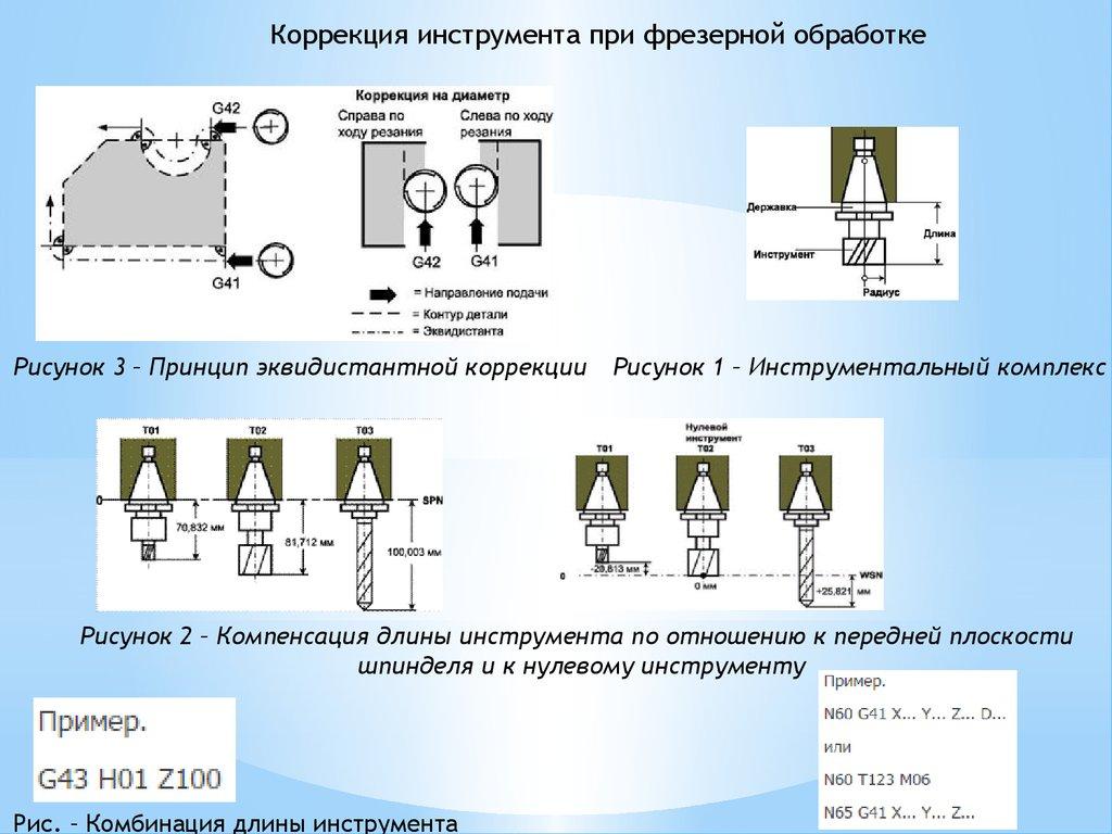 Коррекция диаметров инструмента
