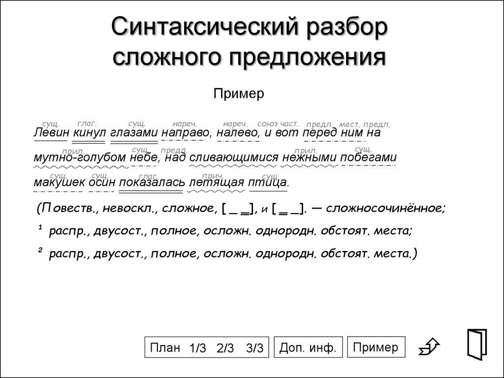 Как это сделать синтаксический разбор предложения